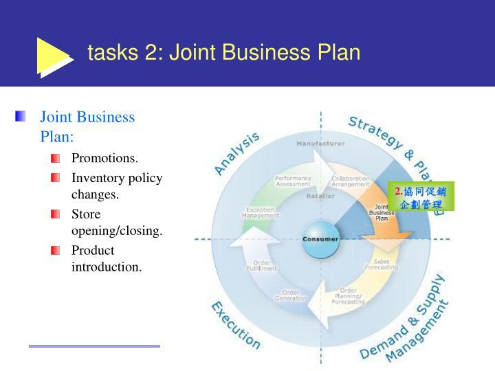 tasks 2: Joint Business Plan