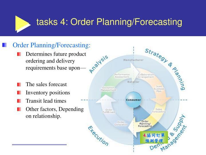 tasks 4: Order Planning/Forecasting