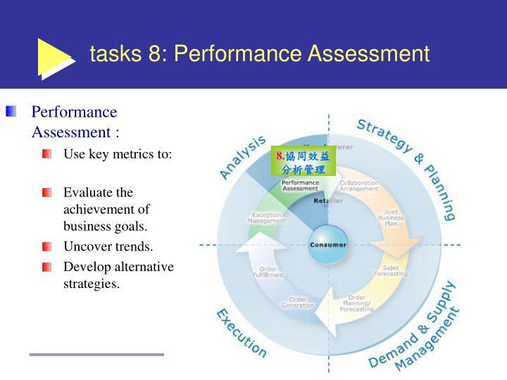tasks 8: Performance Assessment