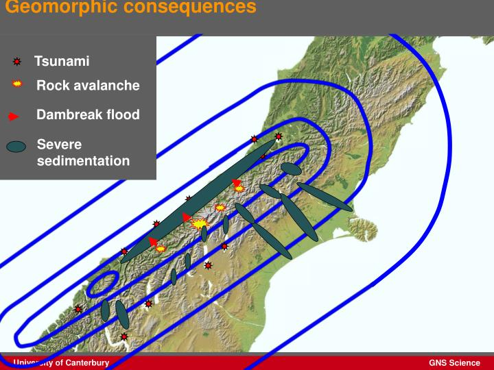 Geomorphic consequences