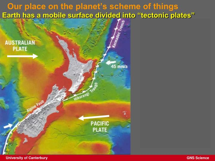 Our place on the planet's scheme of things