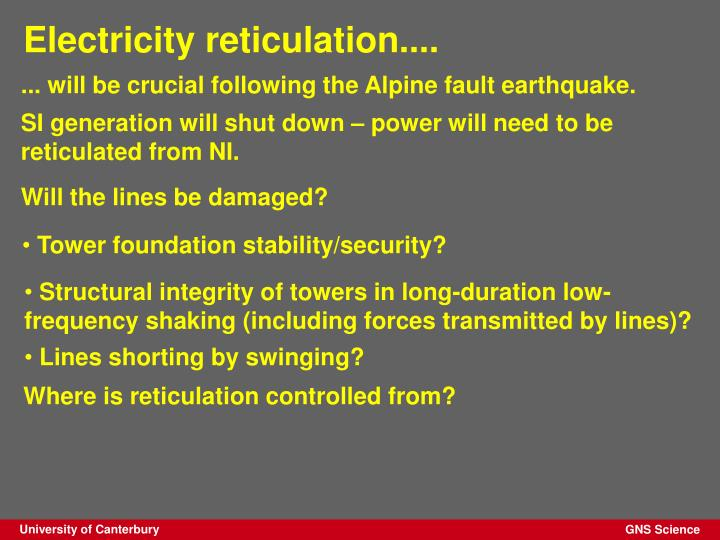 Electricity reticulation....