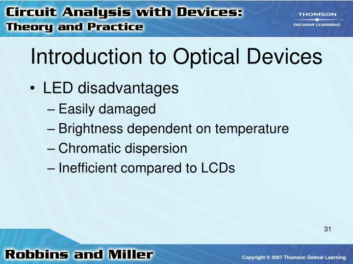 Introduction to Optical Devices