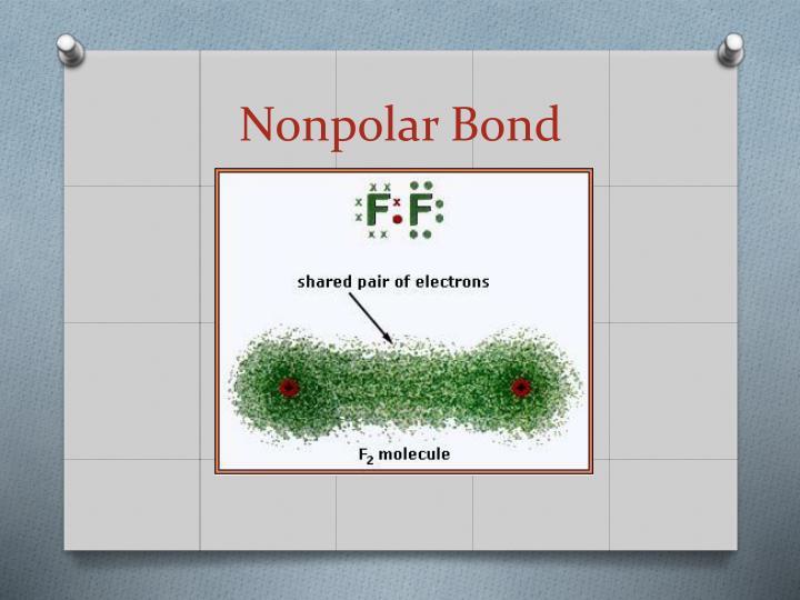 Nonpolar Bond