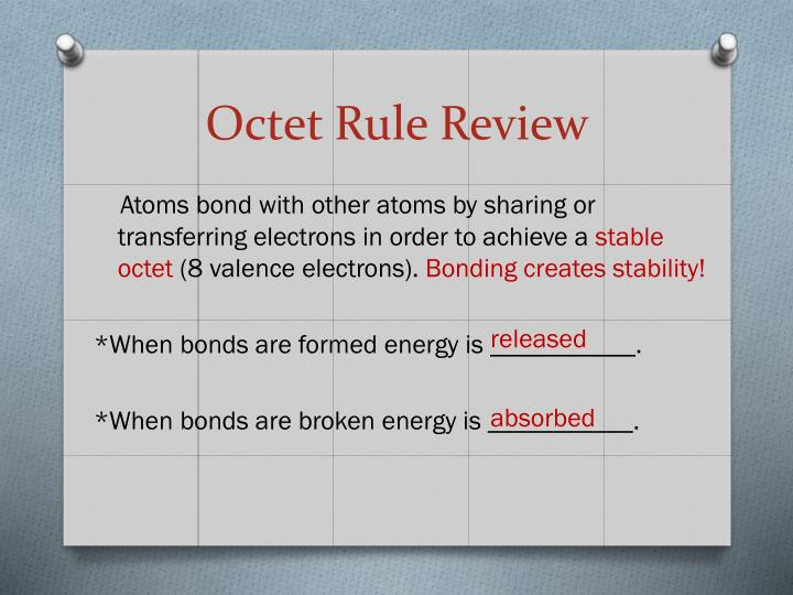 Octet rule review