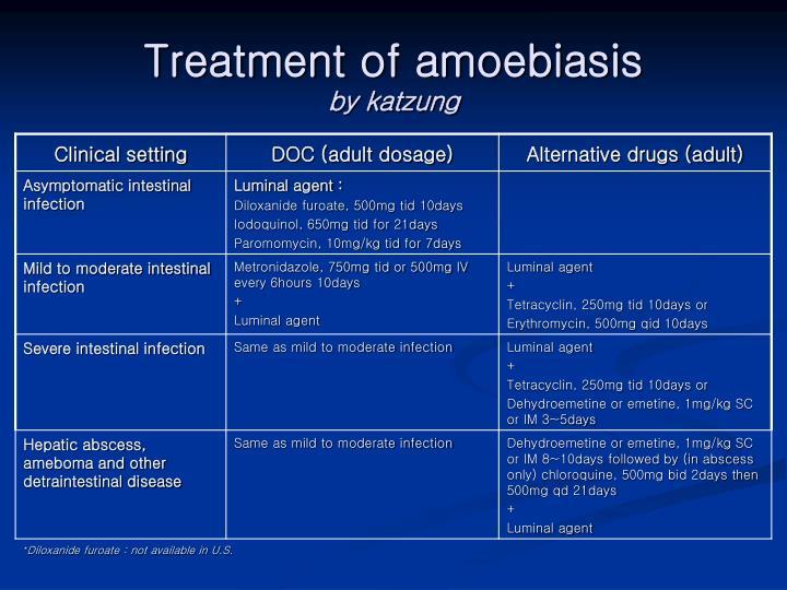Treatment of amoebiasis