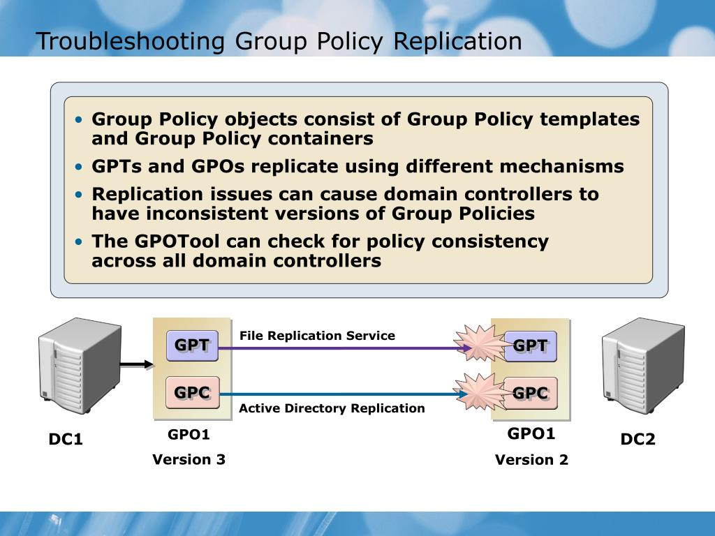 PPT - Module 11: Troubleshooting Group Policy Issues