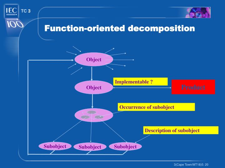 Function-oriented decomposition