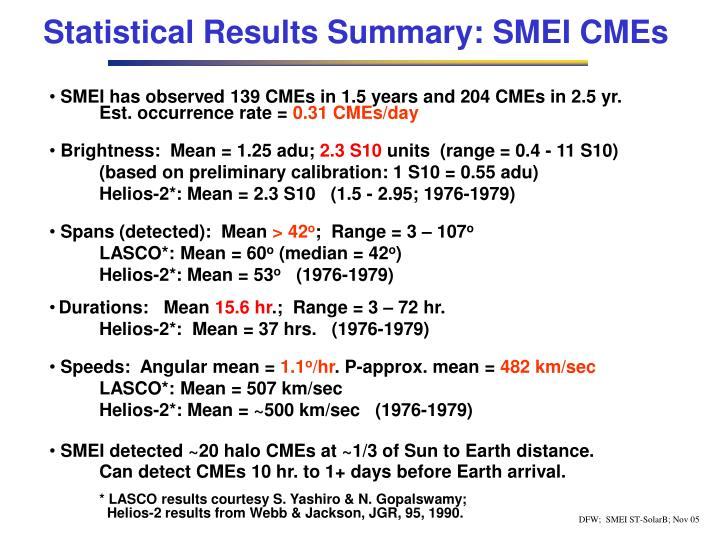 Statistical Results Summary: SMEI CMEs
