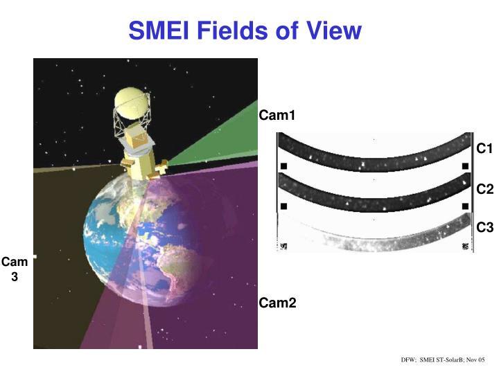 SMEI Fields of View