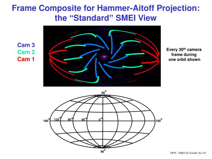 Frame Composite for Hammer-Aitoff Projection: