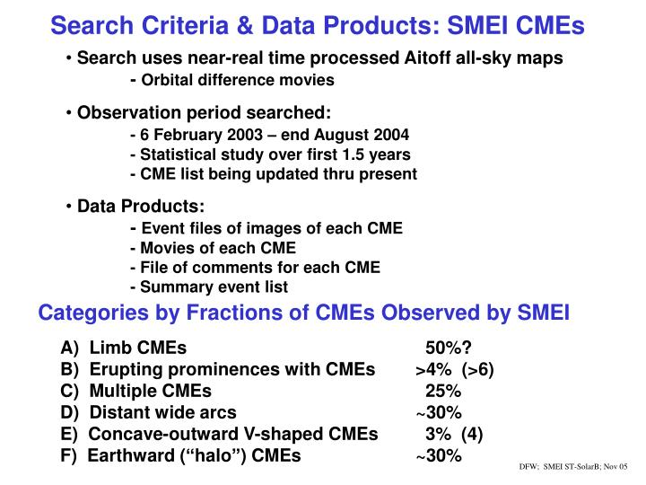 Search Criteria & Data Products: SMEI CMEs