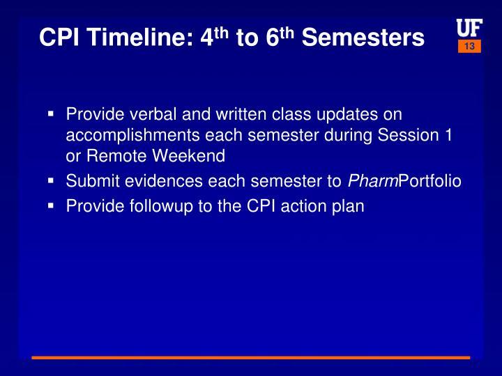 CPI Timeline: 4