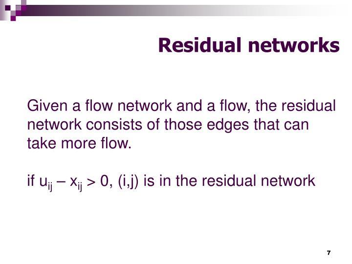 Residual networks