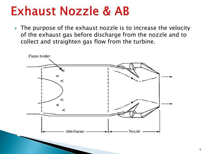 Exhaust Nozzle & AB