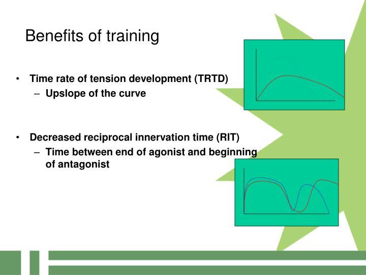 Benefits of training
