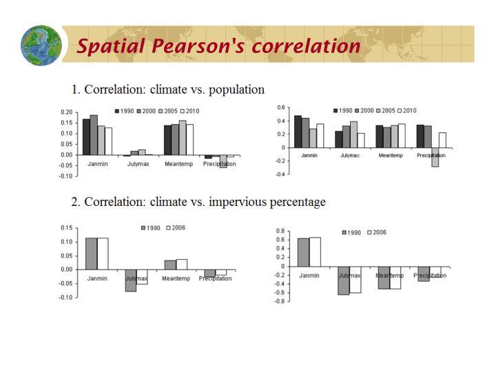 Spatial Pearson's correlation