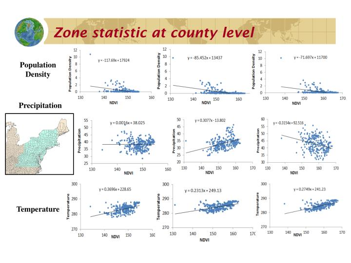 Zone statistic at county level