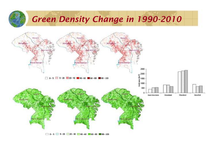 Green Density Change in 1990-2010