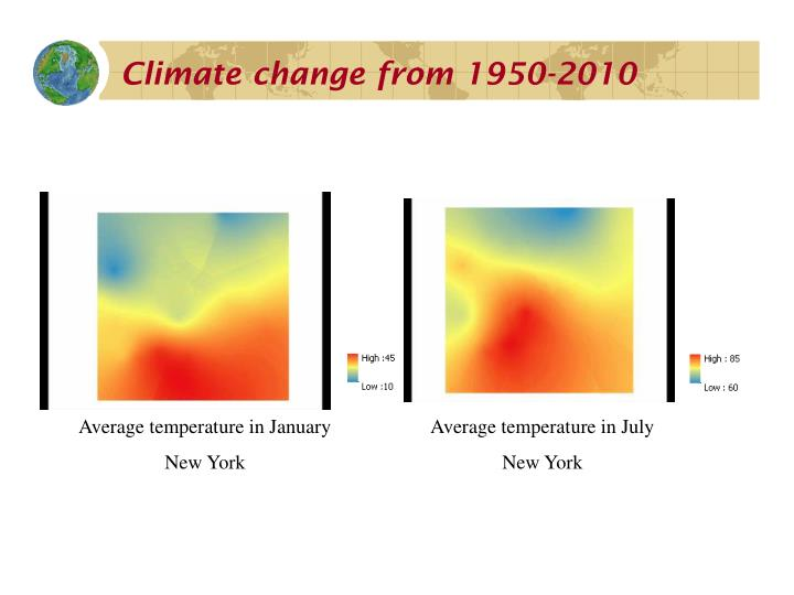 Climate change from 1950-2010