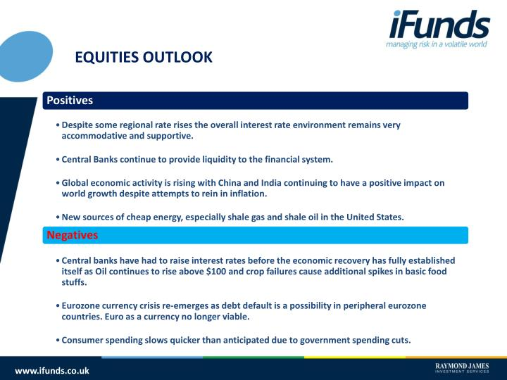 EQUITIES OUTLOOK