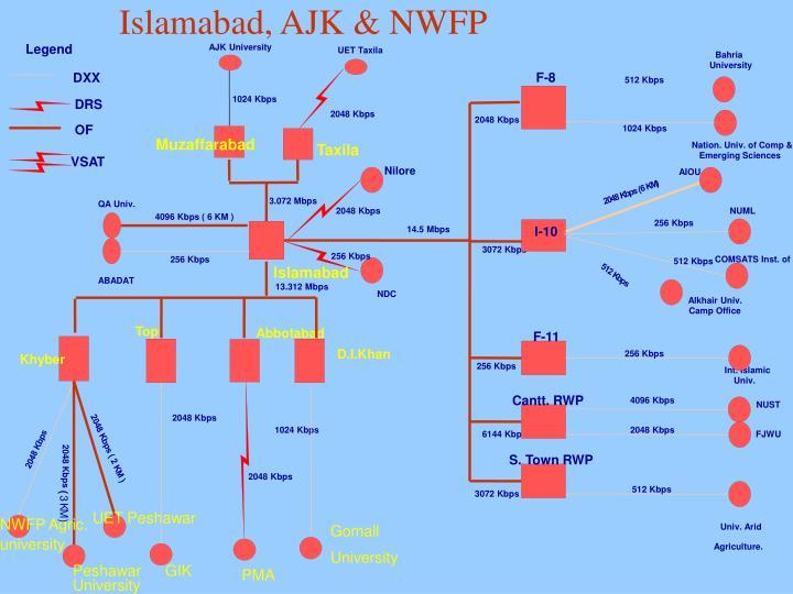 Islamabad, AJK & NWFP