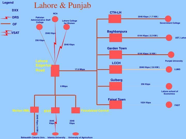 Lahore & Punjab