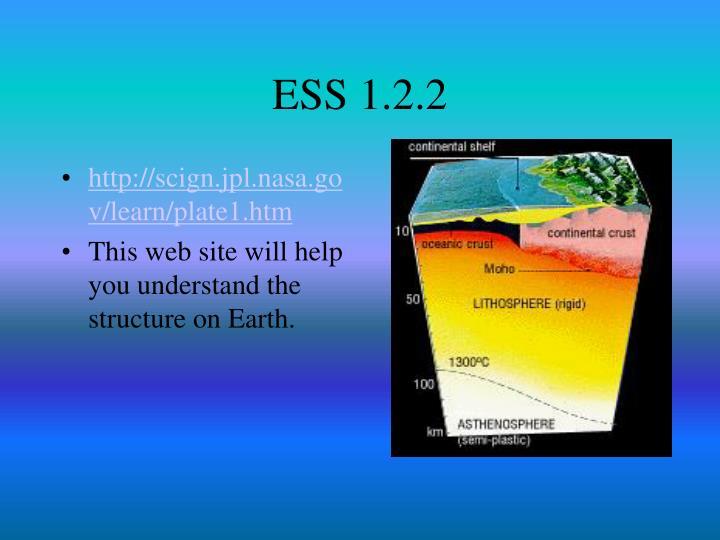 ESS 1.2.2