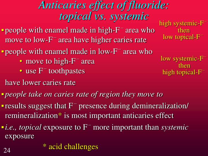 Anticaries effect of fluoride: