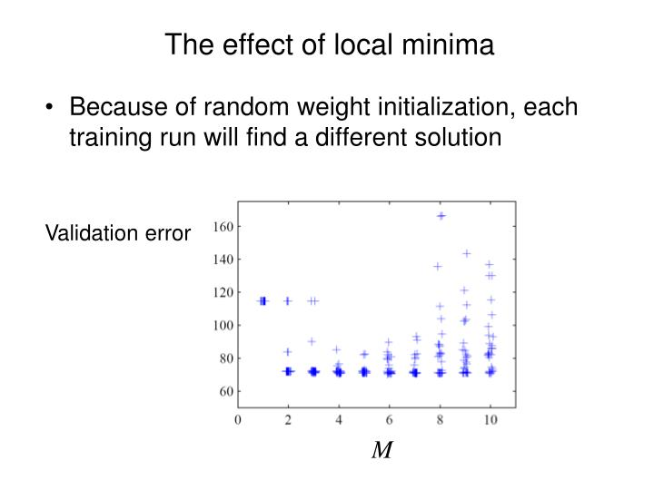 The effect of local minima