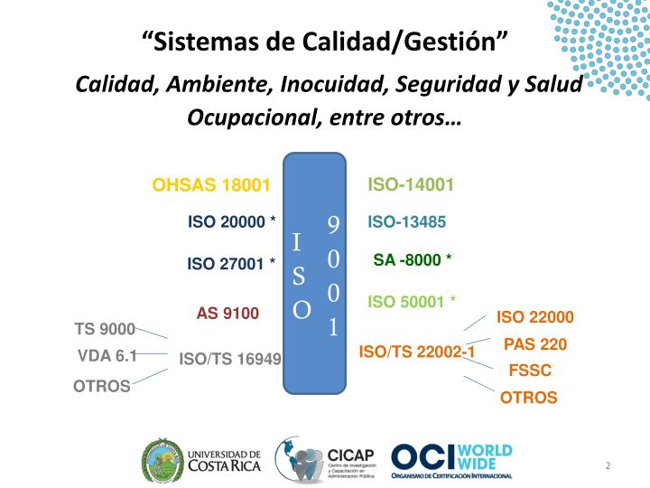Sistemas de calidad gesti n calidad ambiente inocuidad seguridad y salud ocupacional entre otros