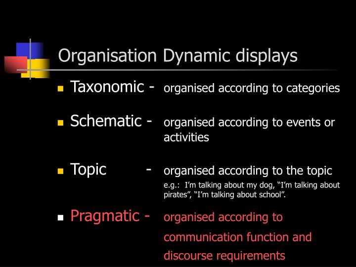 Organisation Dynamic displays