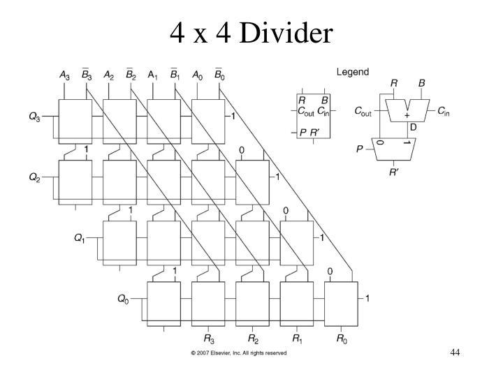 4 x 4 Divider