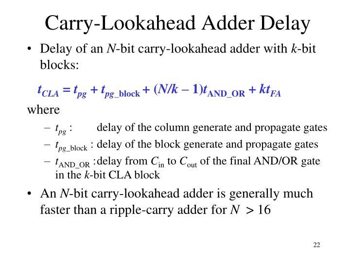 Carry-Lookahead Adder Delay