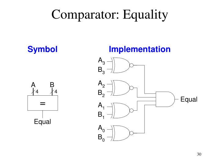Comparator: Equality