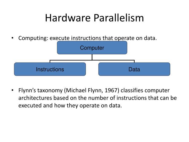 Hardware parallelism