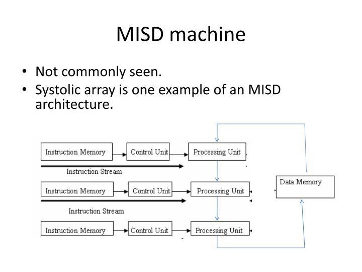 MISD machine
