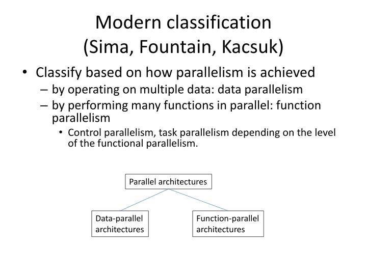 Modern classification