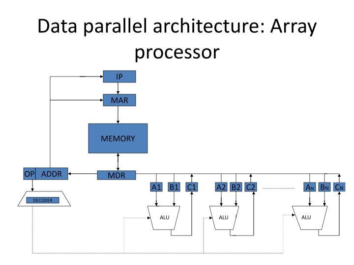 Data parallel architecture: Array processor