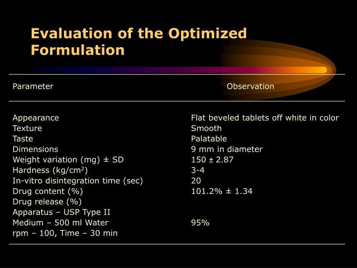 Evaluation of the Optimized Formulation