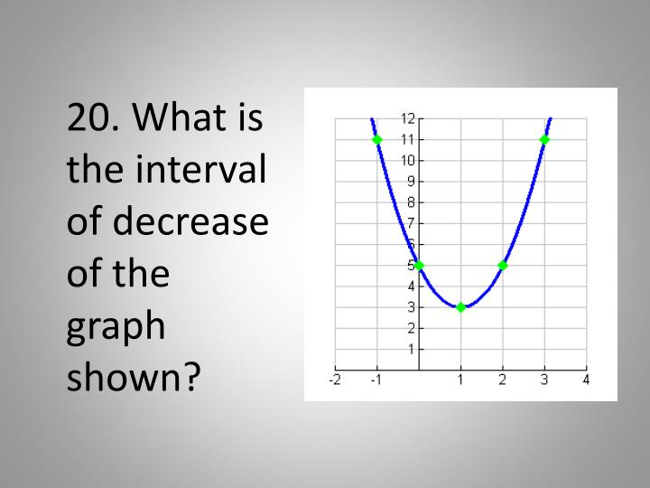 20. What is the interval of decrease of the graph shown?