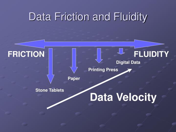 Data Friction and Fluidity