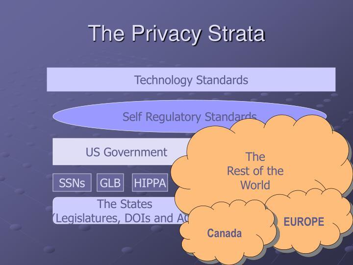 The privacy strata