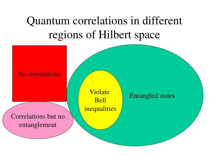 Quantum correlations in different regions of Hilbert space