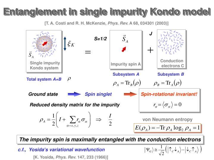 Single impurity