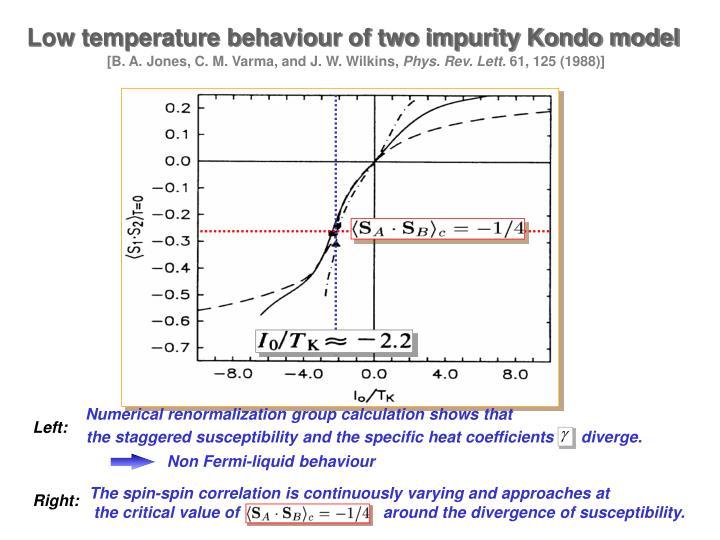Non Fermi-liquid behaviour