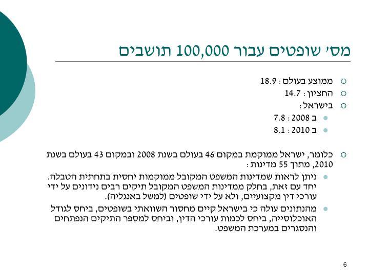 מס' שופטים עבור 100,000 תושבים