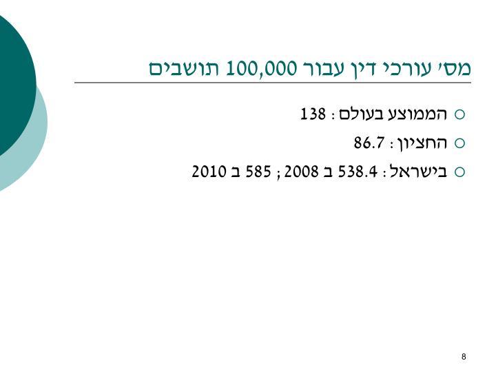 מס' עורכי דין עבור 100,000 תושבים