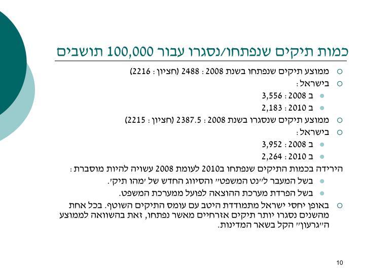 כמות תיקים שנפתחו/נסגרו עבור 100,000 תושבים