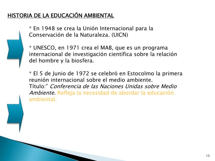 HISTORIA DE LA EDUCACIÓN AMBIENTAL